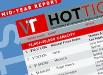 Mid-Year Reports Available Now!