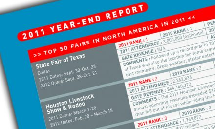Top 50 Fairs in North America 2011