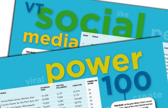 Social Media Power 100 Now Available